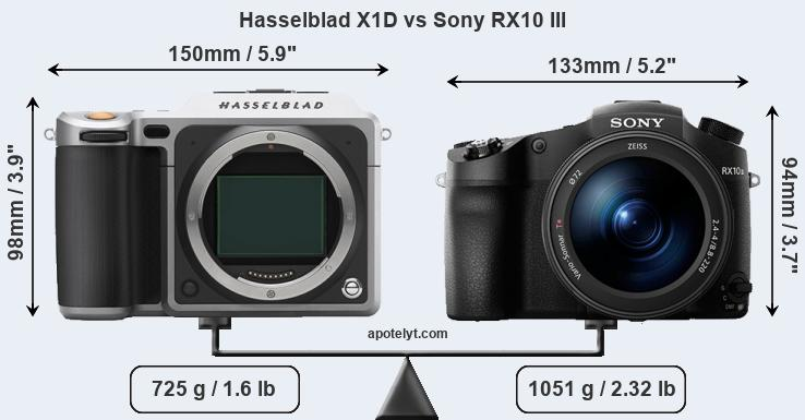 Compare Hasselblad X1D and Sony RX10 III