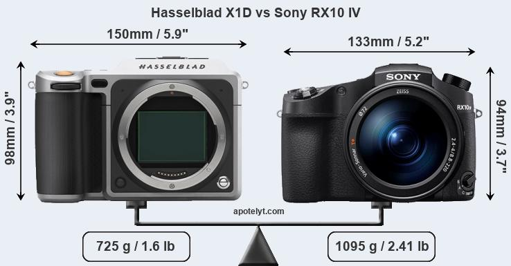 Size Hasselblad X1D vs Sony RX10 IV