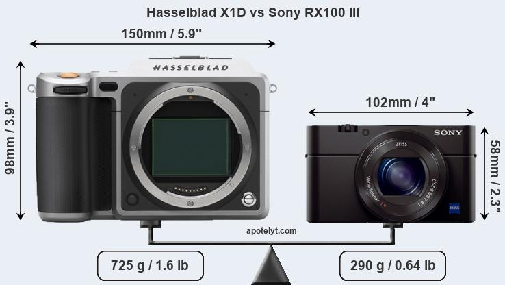 Size Hasselblad X1D vs Sony RX100 III