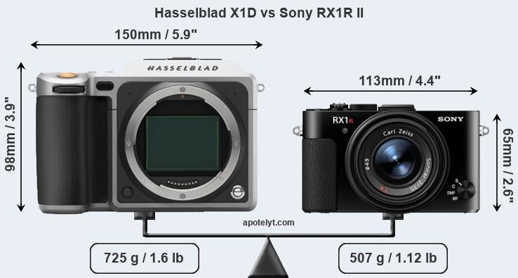Size Hasselblad X1D vs Sony RX1R II