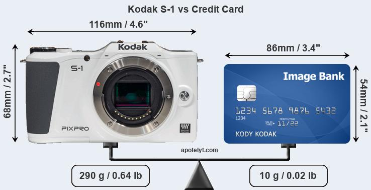 Kodak S-1 vs credit card front