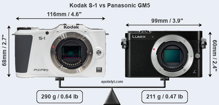 Size Kodak S-1 vs Panasonic GM5