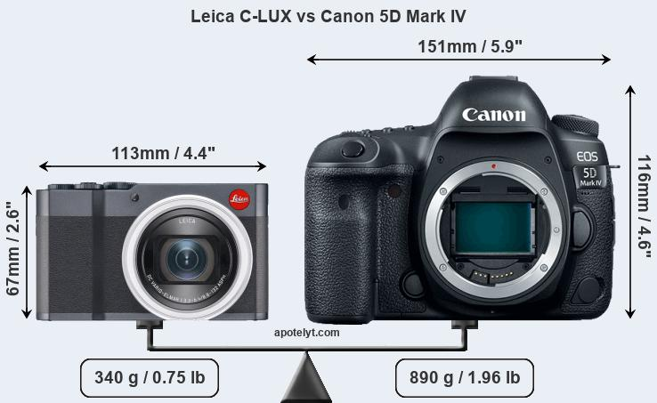 Compare Leica C-LUX and Canon 5D Mark IV