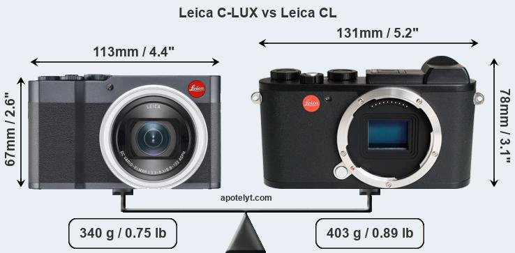 Compare Leica C-LUX and Leica CL