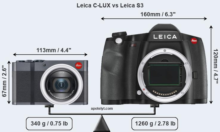 Size Leica C-LUX vs Leica S3