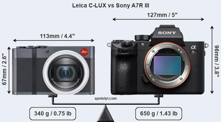 Size Leica C-LUX vs Sony A7R III