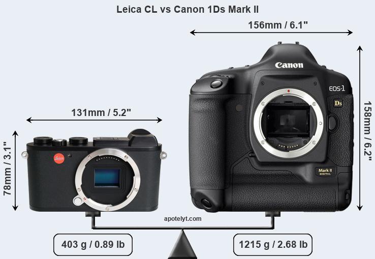 Leica CL vs Canon 1Ds Mark II Comparison Review