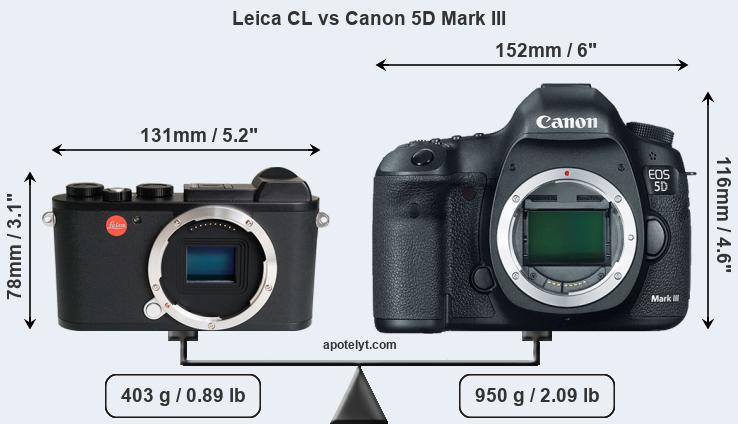 Size Leica CL vs Canon 5D Mark III