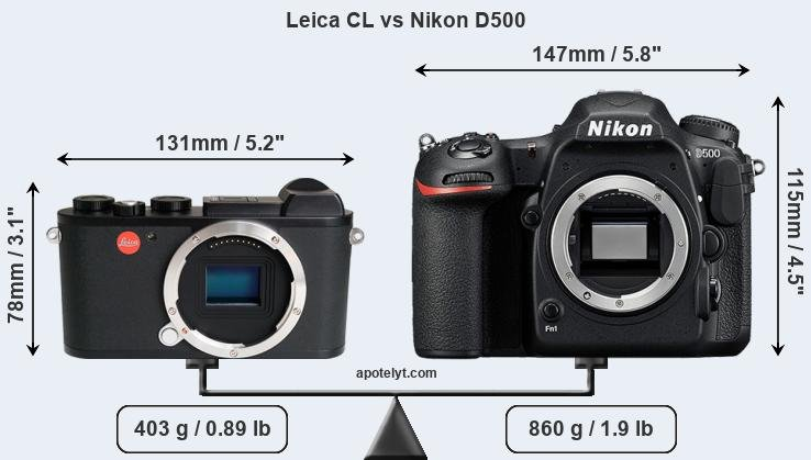 Compare Leica CL vs Nikon D500