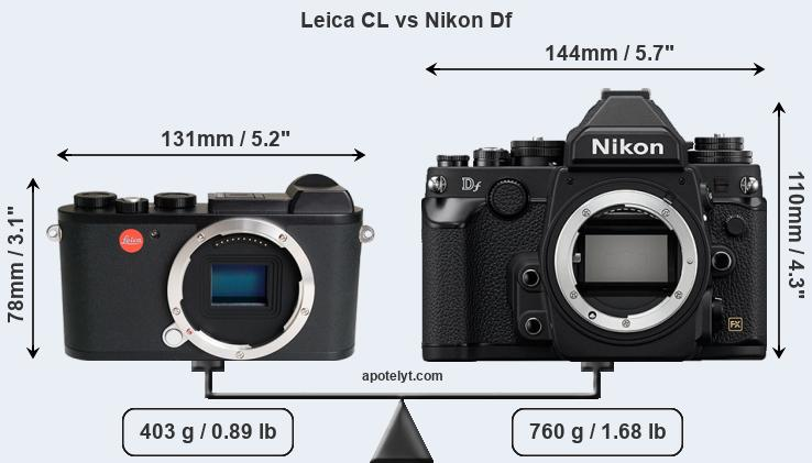 Compare Leica CL vs Nikon Df