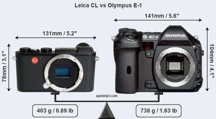 Size Leica CL vs Olympus E-1