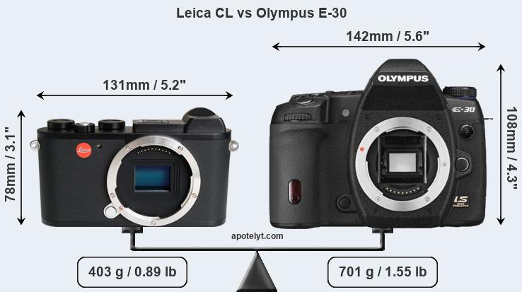 Size Leica CL vs Olympus E-30