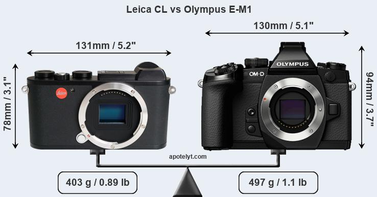 Size Leica CL vs Olympus E-M1