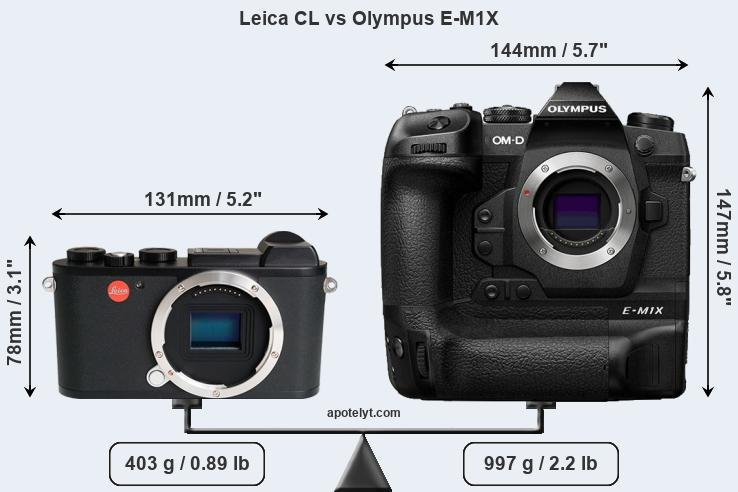 Size Leica CL vs Olympus E-M1X