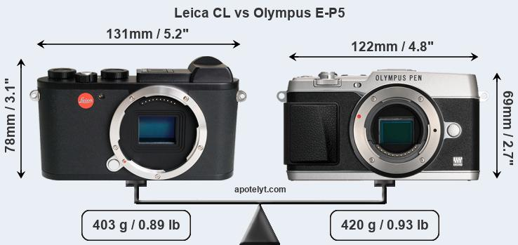 Size Leica CL vs Olympus E-P5
