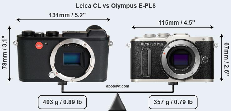 Size Leica CL vs Olympus E-PL8