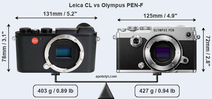 Size Leica CL vs Olympus PEN-F