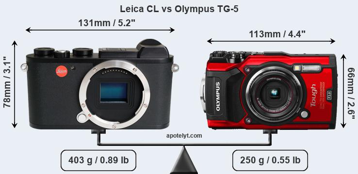 Size Leica CL vs Olympus TG-5