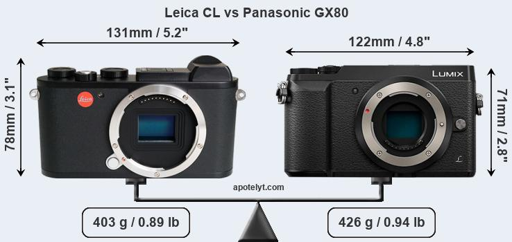 Size Leica CL vs Panasonic GX80