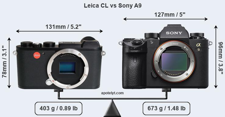 Size Leica CL vs Sony A9