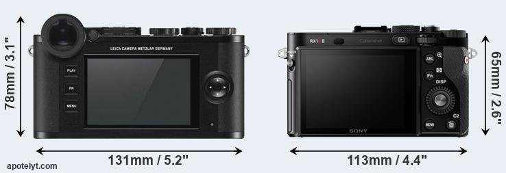 CL and RX1R II rear side