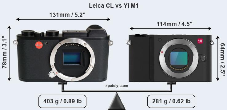 Compare Leica CL and YI M1
