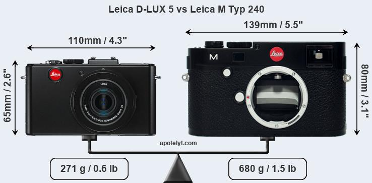 Size Leica D-LUX 5 vs Leica M Typ 240