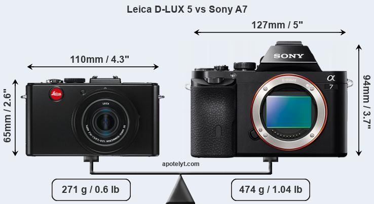 Compare Leica D-LUX 5 vs Sony A7