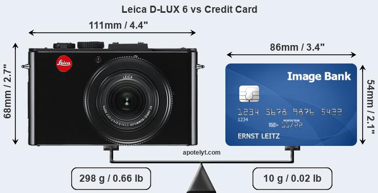 Leica D-LUX 6 vs credit card front