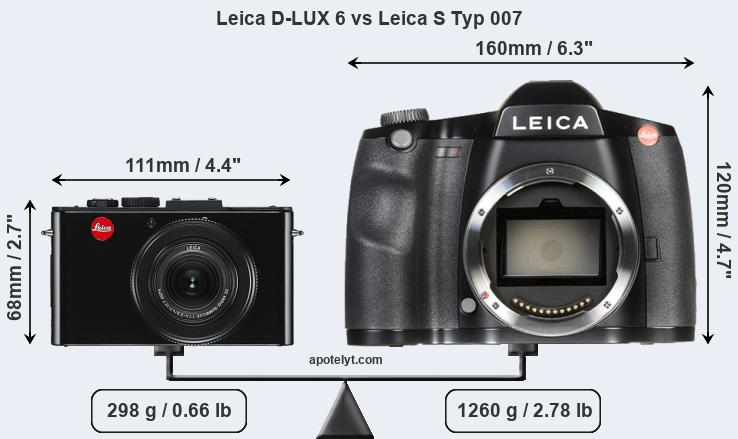 Size Leica D-LUX 6 vs Leica S Typ 007