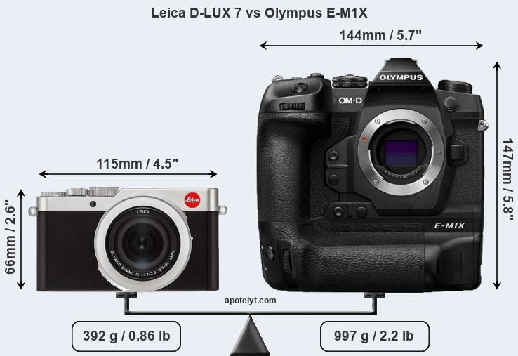 Size Leica D-LUX 7 vs Olympus E-M1X
