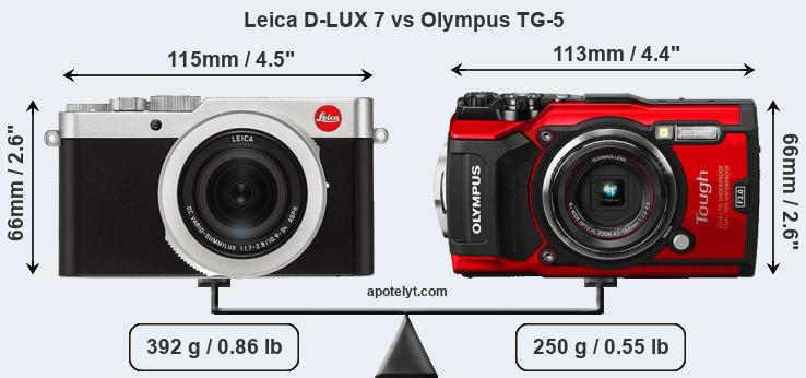 Size Leica D-LUX 7 vs Olympus TG-5