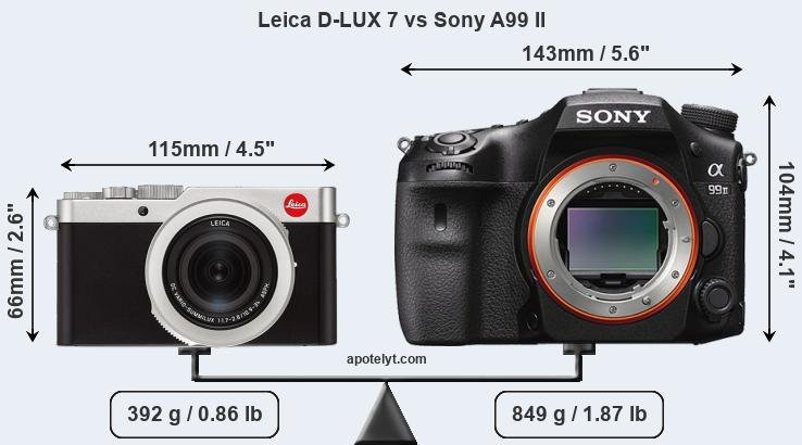 Size Leica D-LUX 7 vs Sony A99 II