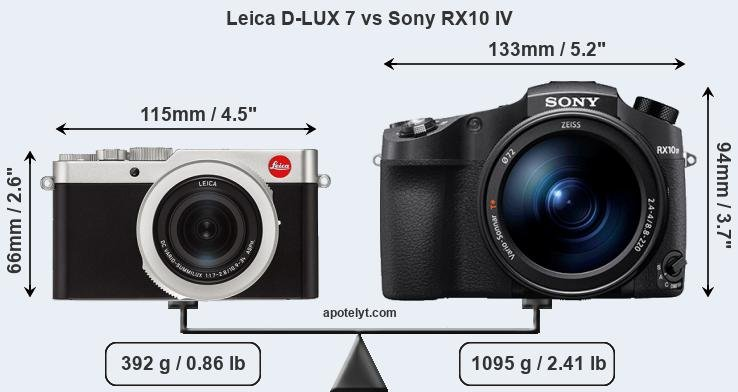 Size Leica D-LUX 7 vs Sony RX10 IV