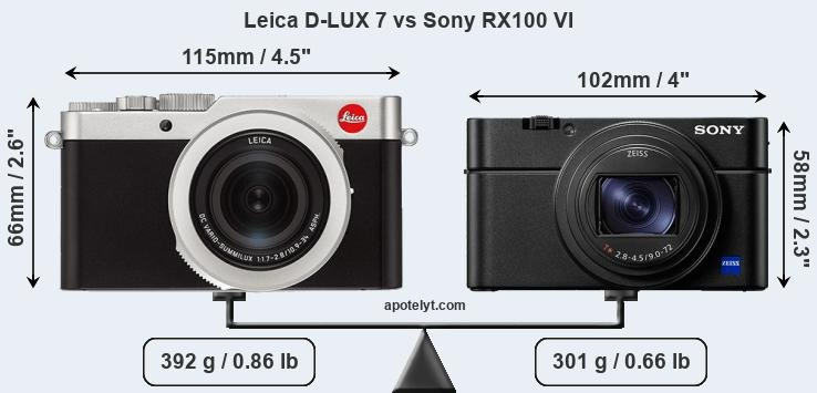 Size Leica D-LUX 7 vs Sony RX100 VI