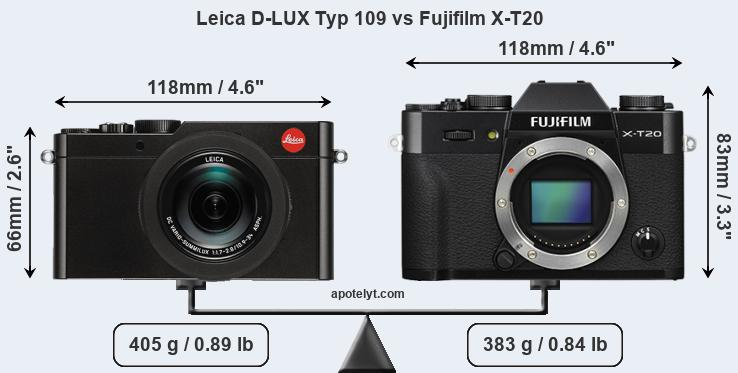 Leica D-LUX Typ 109 vs Fujifilm X-T20 front