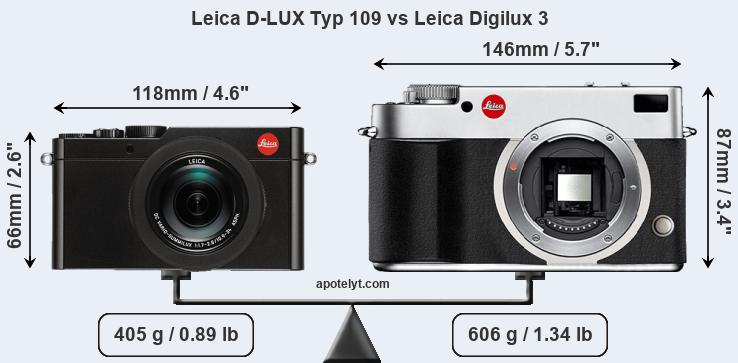 Size Leica D-LUX Typ 109 vs Leica Digilux 3