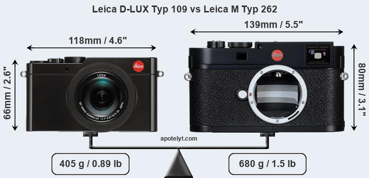 Size Leica D-LUX Typ 109 vs Leica M Typ 262