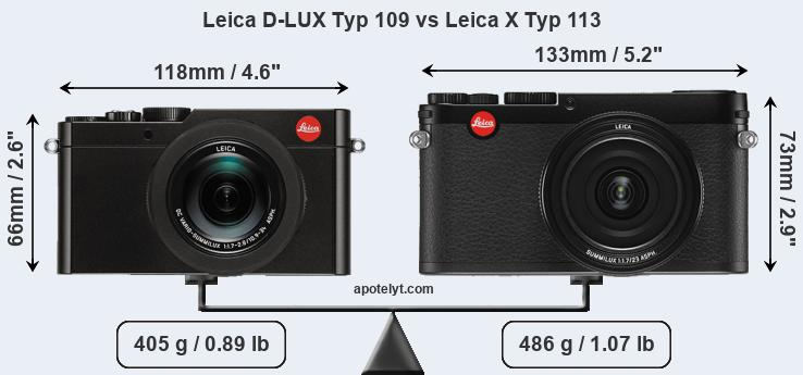 Leica D-LUX Typ 109 and Leica X Typ 113 sensor measures