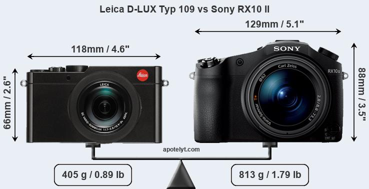 Size Leica D-LUX Typ 109 vs Sony RX10 II