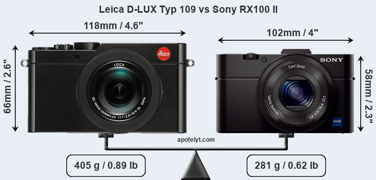 Size Leica D-LUX Typ 109 vs Sony RX100 II