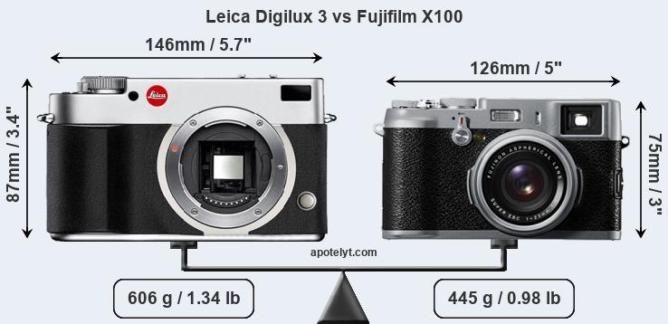 Compare Leica Digilux 3 vs Fujifilm X100