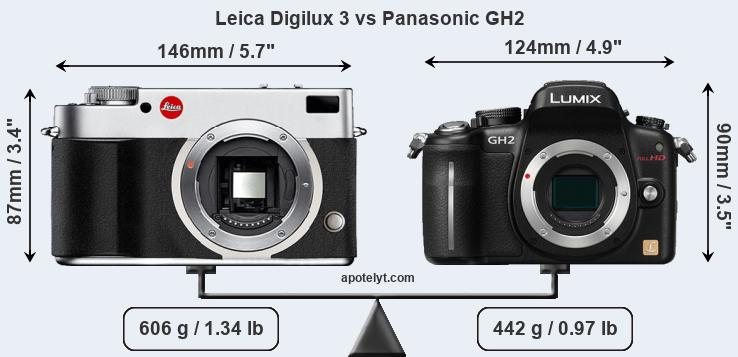 Size Leica Digilux 3 vs Panasonic GH2