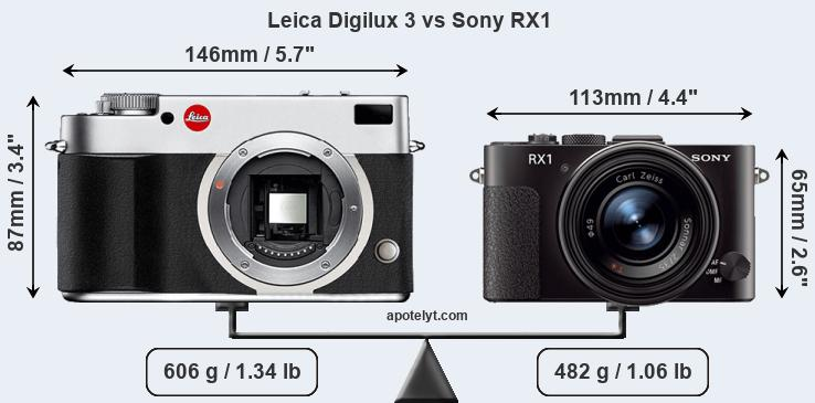 Leica Digilux 3 vs Sony RX1 front