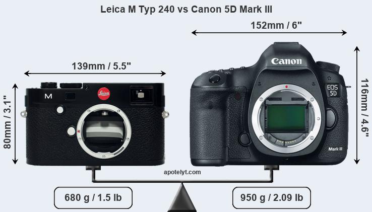 Compare Leica M Typ 240 vs Canon 5D Mark III