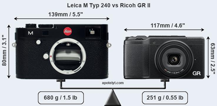 Compare Leica M Typ 240 and Ricoh GR II