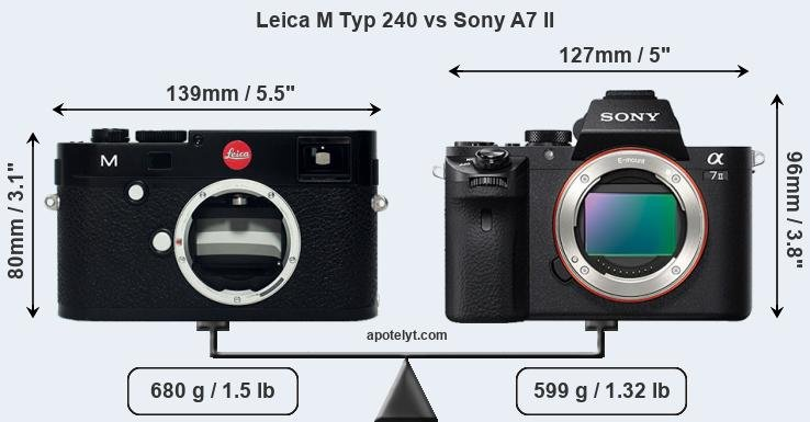 Compare Leica M Typ 240 and Sony A7 II