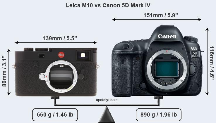 Compare Leica M10 vs Canon 5D Mark IV