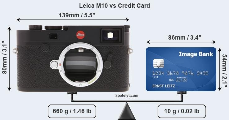 Leica M10 vs credit card front