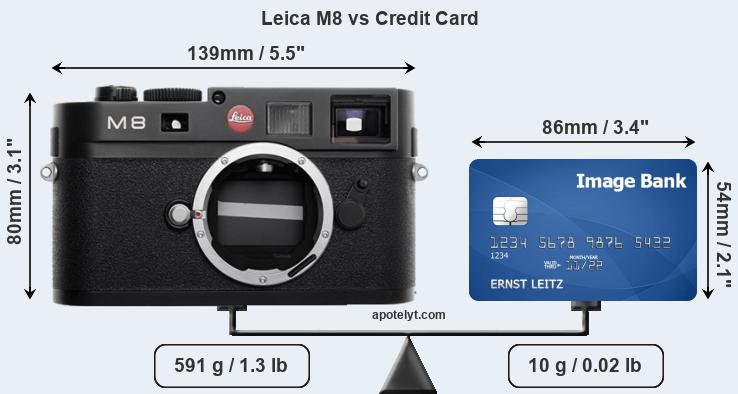 Leica M8 vs credit card front